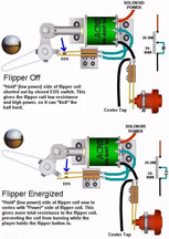 end of stroke switch and flipper unit wire diagram